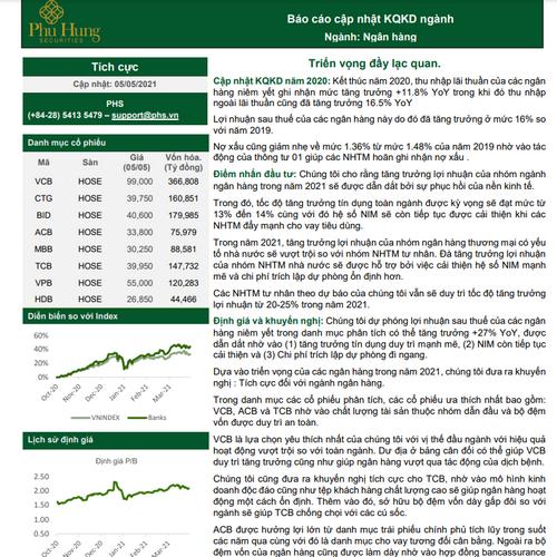 PHS: Báo cáo ngành ngân hàng
