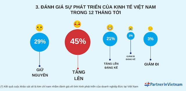 Ảnh: AHK Việt Nam.