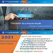 YSVN: Thị trường chứng khoán tháng 5 - Rủi ro trung hạn tăng dần