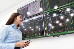 Nhận định thị trường ngày 14/5: Hình thành kênh giá dao động theo hướng đi ngang