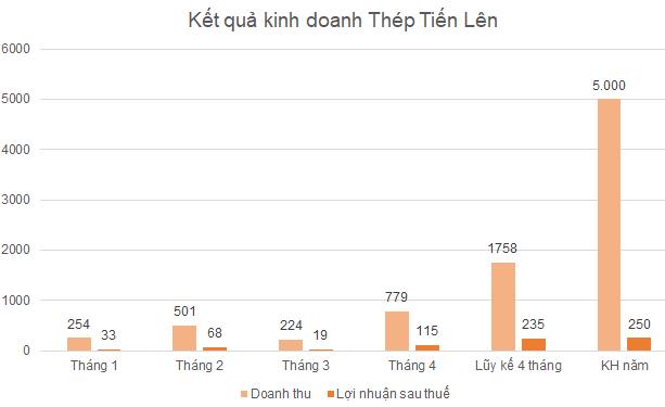thep-tien-len1-7664-1620873755.png