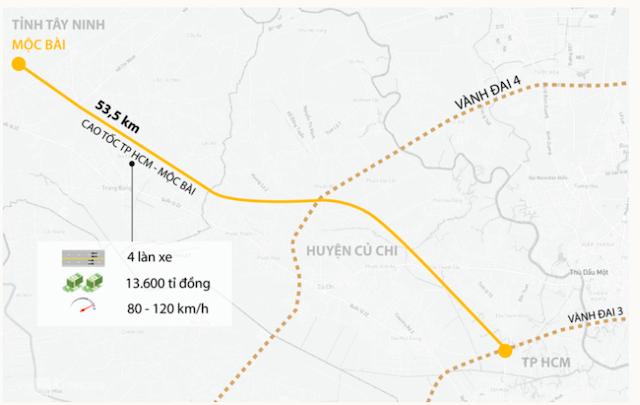 Sơ đồ hướng tuyến cao tốc TP HCM - Mộc Bài.
