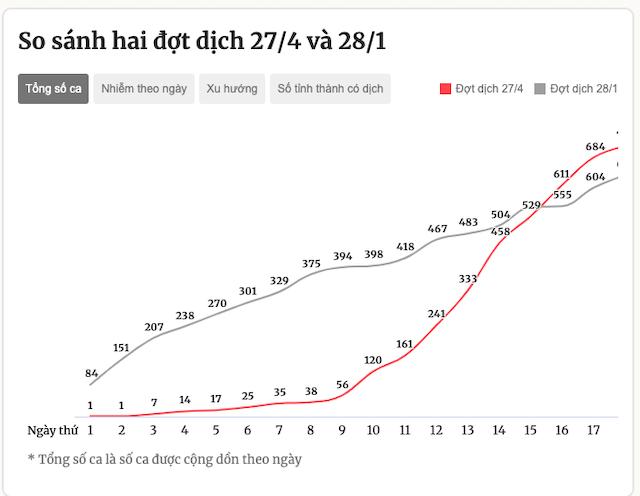 dien-bien-dich-covid-19-ndh-5743-1620954