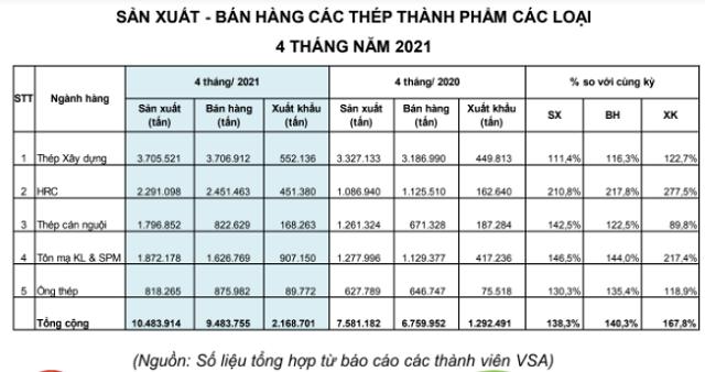 thep-thang4-vsa-2657-1620963610.png