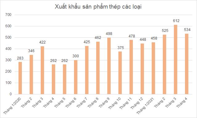 xuat-khau-thep1-6995-1620986467.png