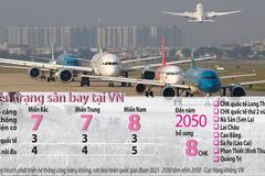 Hà Giang tiếp tục đề xuất xây sân bay