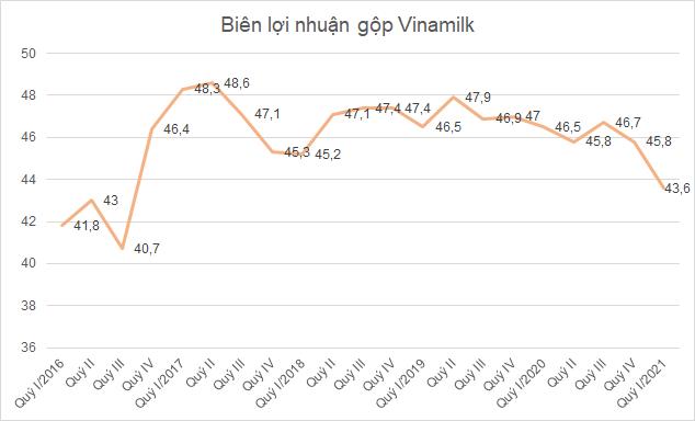 vnm-blngop-5460-1620126800-6849-16210603