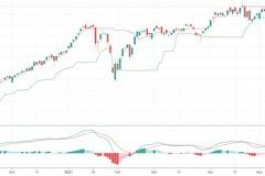 Xu thế dòng tiền: Cổ phiếu thép còn hấp dẫn?