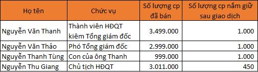 dah2-png-1345-1621210695.png