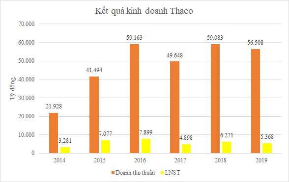 thaco-1-6106-1621385183.png