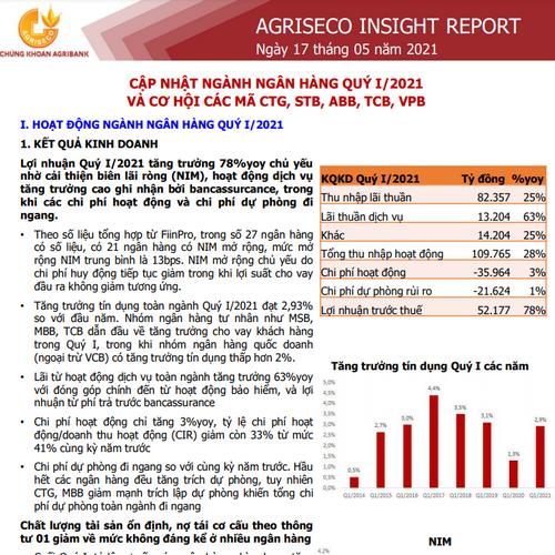 Agiseco: Cập nhật ngành ngân hàng quý I/2021