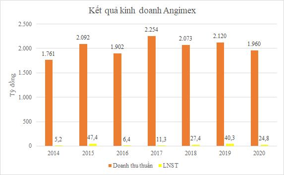 agm-1-1900-1621476332.png