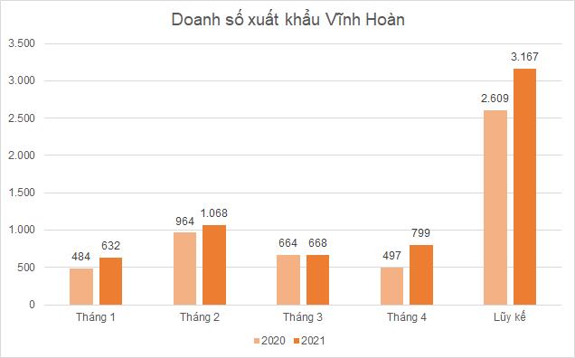 vinh-hoan-4-thang-5973-1621566205.png