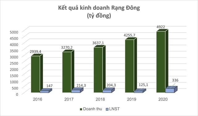 rang-dong-ln-2380-1621652157.png