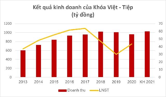 viet-tiep-ln-4687-1621652157.png