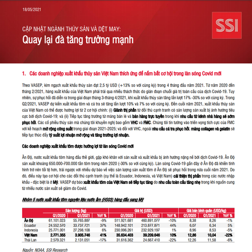 SSI Research: Cập nhật ngành thủy sản và dệt may - Quay lại đà tăng trưởng mạnh