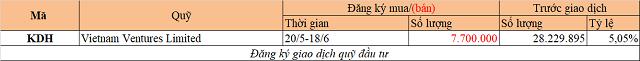 dtu-2-7079-1621810811.png