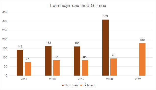 gilimex-kh-9194-1621826307.png