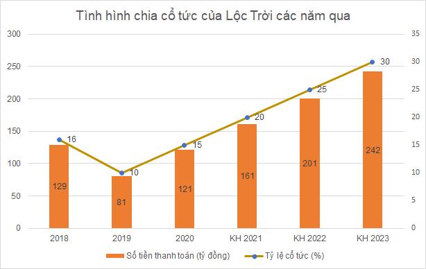 ltg-co-tuc-5406-1621845600.png