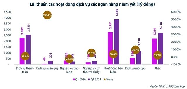 vnf-dich-vu-bos-1621903737-5525-16219037