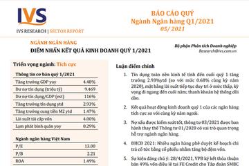 IVS: Ngành ngân hàng - Điểm nhấn kết quả kinh doanh quý I