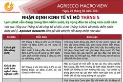 Agriseco: Vĩ mô Tháng 5 - Lạm phát vẫn đang trong tầm kiểm soát, kỳ vọng đầu tư công nửa cuối năm