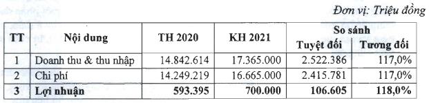 vgt-kh-2021-2000-1623212585.png