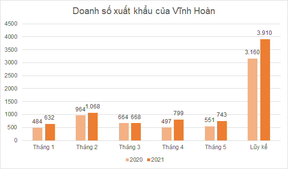 vhc-thang52-1278-1623382196.png