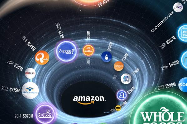 Những thương vụ M&A nổi bật nhất của Amazon