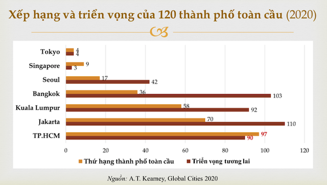trien-vong-120-thanh-pho-toan-6466-9082-