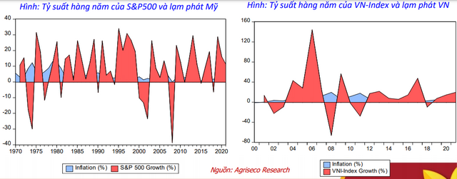 Nguồn: Agriseco Research.