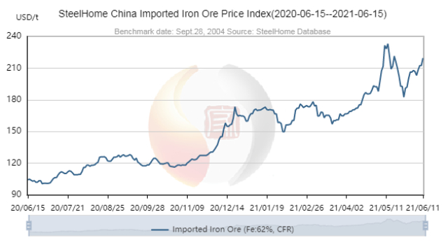 iron-ore1-5342-1623743282.jpg