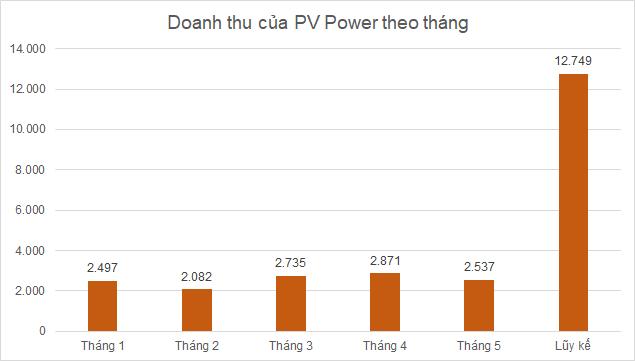 pv-power-thang5-7269-1623900723.png