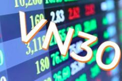 VNDirect: SAB, ACB và GVR sẽ thay thế REE, SBT và TCH trong rổ VN30