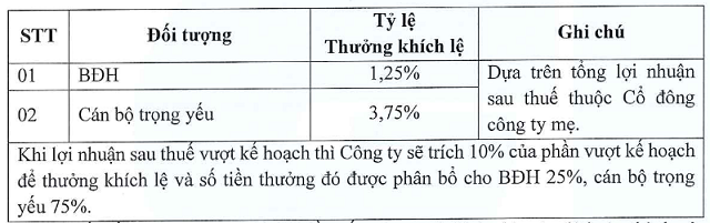 thuong-png-3971-1624186372-4427-16242705