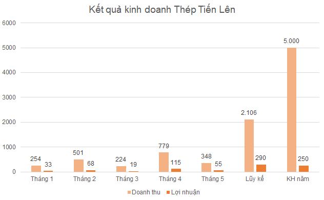 tlh-thang5-7107-1624848323.png
