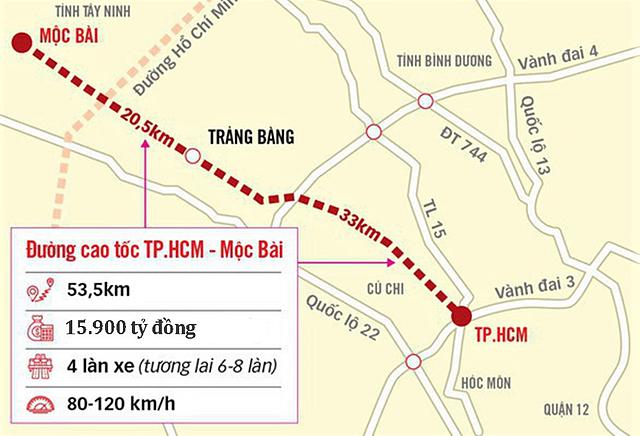 'Sốt ruột' với dự án cao tốc TP HCM - Mộc Bài