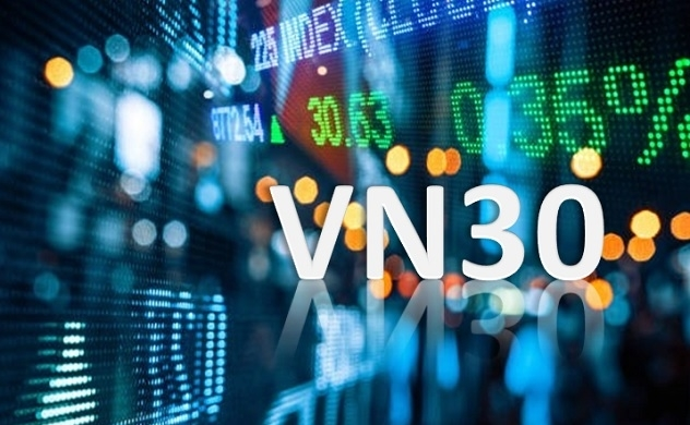 ACB, GVR và SAB vào danh mục VN30, 6 cổ phiếu ngân hàng vào VNFin Lead