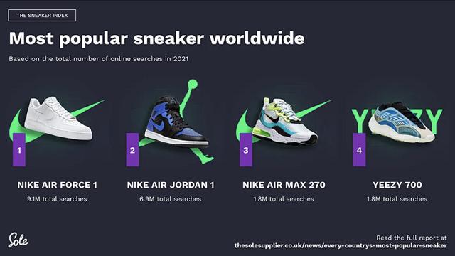 Hãng giày nào phổ biến nhất thế giới?