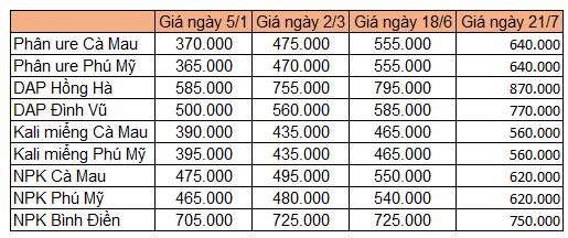 gia-phan-22-7-4305-1626949789.png