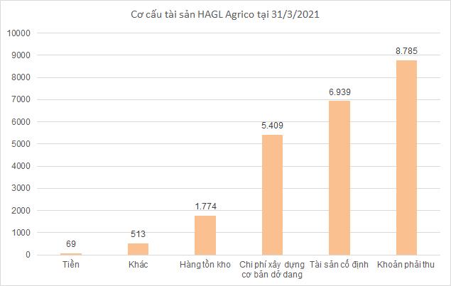 hng-tai-san1-4684-1627199026.png