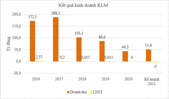 klm-png-7208-1627300919.png