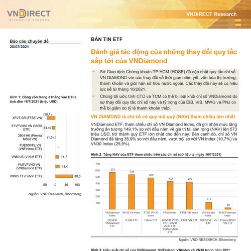 VNDirect: Bản tin ETF - Đánh giá tác động của những thay đổi quy tắc sắp tới của VNDiamond