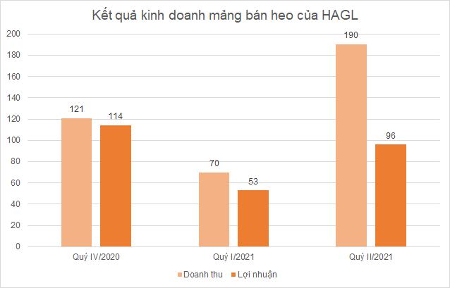 hagl-ban-heo-8326-1627379378.png