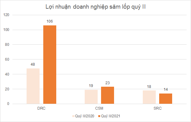 sam-lop-quyii-3974-1627627087.png