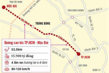 Cao tốc TP HCM - Mộc Bài: Lấy đâu ra 5.901 tỷ đồng để giải phóng mặt bằng?