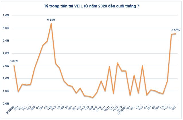 veil-6807-1628220087.png