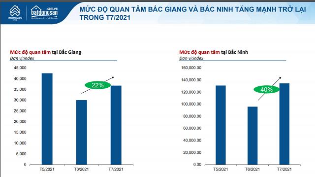 bac-ninh-bac-giang-1693-1628501564.png