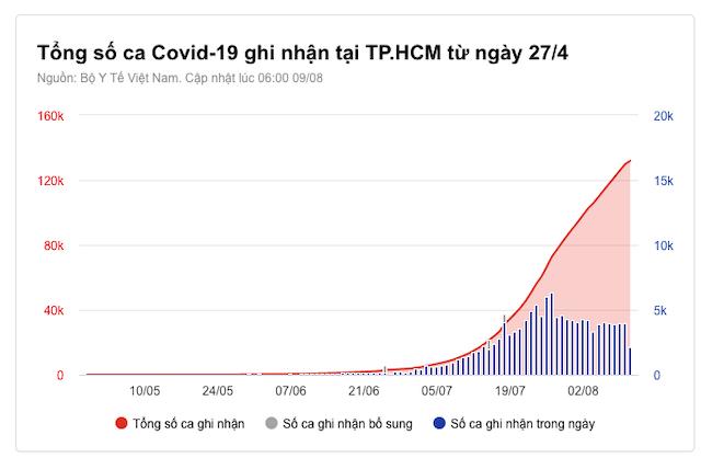 ca-nhiem-covid-19-sang-11-8-nd-3589-4668