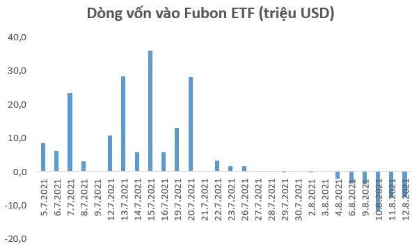 fubon1-8191-1628774128.png